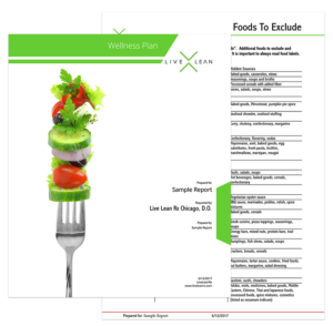 LiveLeanRx Food Senistivity Sample Report